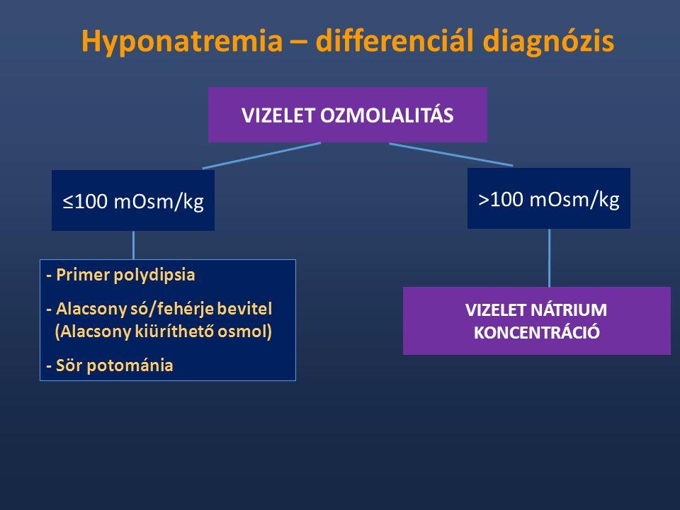 ≤100 mOsm/kg >100 mOsm/kg - Primer polydipsia - Alacsony só/fehérje bevitel (Alacsony kiüríthető osmol) - Sör potománia VIZELET OZMOLALITÁS Hyponatremia – differenciál diagnózis VIZELET NÁTRIUM KONCENTRÁCIÓ