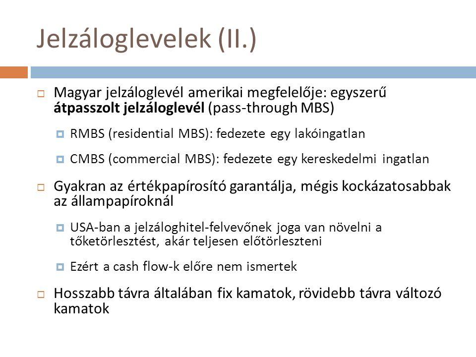 Jelzáloglevelek (II.)  Magyar jelzáloglevél amerikai megfelelője: egyszerű átpasszolt jelzáloglevél (pass-through MBS)  RMBS (residential MBS): fedezete egy lakóingatlan  CMBS (commercial MBS): fedezete egy kereskedelmi ingatlan  Gyakran az értékpapírosító garantálja, mégis kockázatosabbak az állampapíroknál  USA-ban a jelzáloghitel-felvevőnek joga van növelni a tőketörlesztést, akár teljesen előtörleszteni  Ezért a cash flow-k előre nem ismertek  Hosszabb távra általában fix kamatok, rövidebb távra változó kamatok