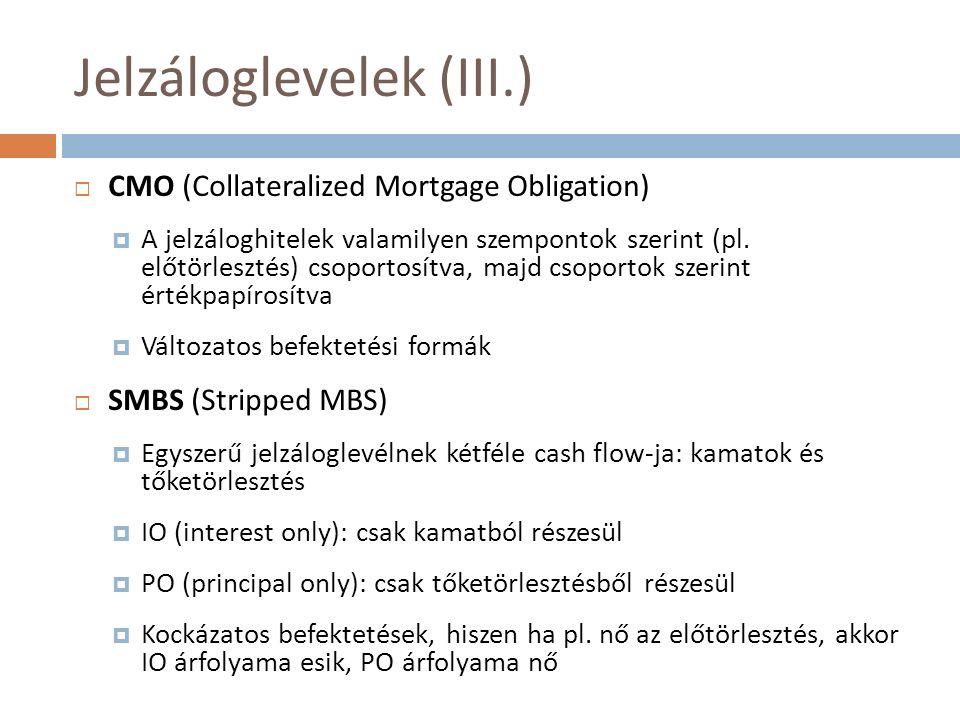 Jelzáloglevelek (III.)  CMO (Collateralized Mortgage Obligation)  A jelzáloghitelek valamilyen szempontok szerint (pl. előtörlesztés) csoportosítva,