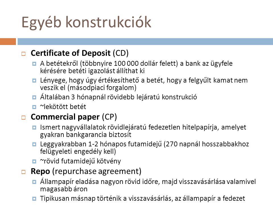 Egyéb konstrukciók  Certificate of Deposit (CD)  A betétekről (többnyire 100 000 dollár felett) a bank az ügyfele kérésére betéti igazolást állíthat