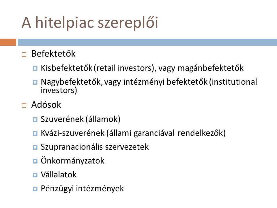 A hitelpiac szereplői  Befektetők  Kisbefektetők (retail investors), vagy magánbefektetők  Nagybefektetők, vagy intézményi befektetők (institutional investors)  Adósok  Szuverének (államok)  Kvázi-szuverének (állami garanciával rendelkezők)  Szupranacionális szervezetek  Önkormányzatok  Vállalatok  Pénzügyi intézmények