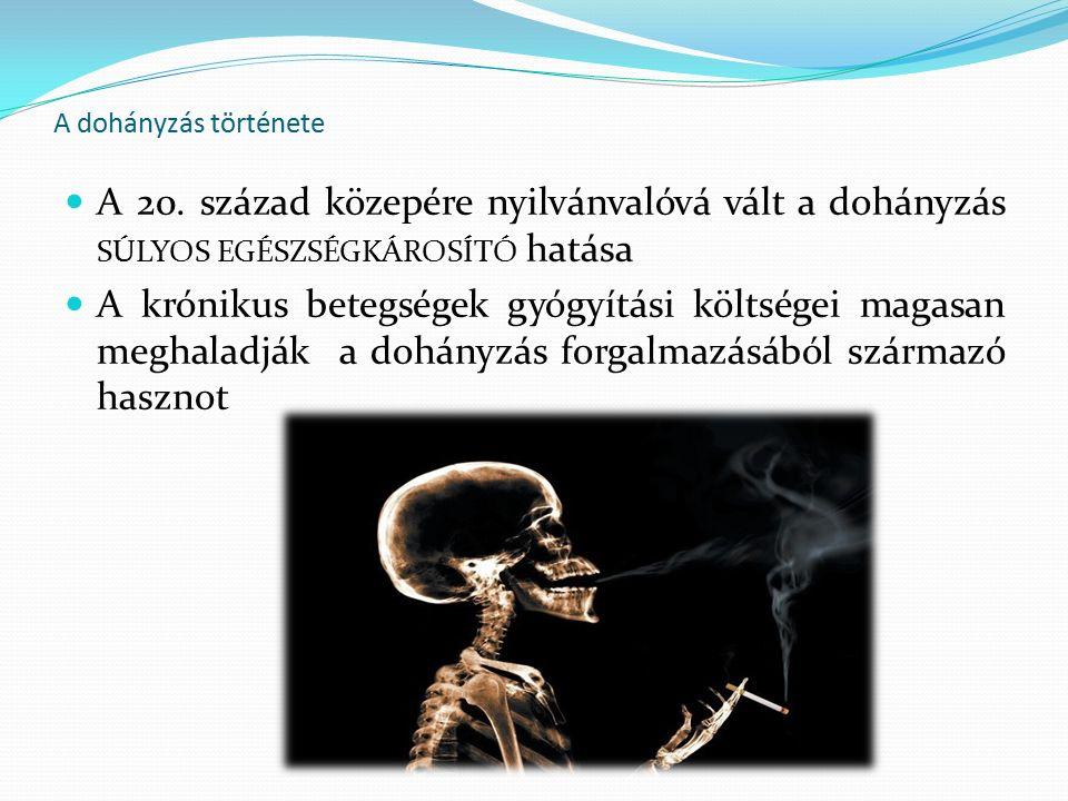 A dohányzás története A 20.
