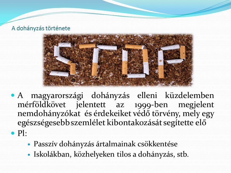 A dohányzás története A magyarországi dohányzás elleni küzdelemben mérföldkövet jelentett az 1999-ben megjelent nemdohányzókat és érdekeiket védő törvény, mely egy egészségesebb szemlélet kibontakozását segítette elő Pl: Passzív dohányzás ártalmainak csökkentése Iskolákban, közhelyeken tilos a dohányzás, stb.