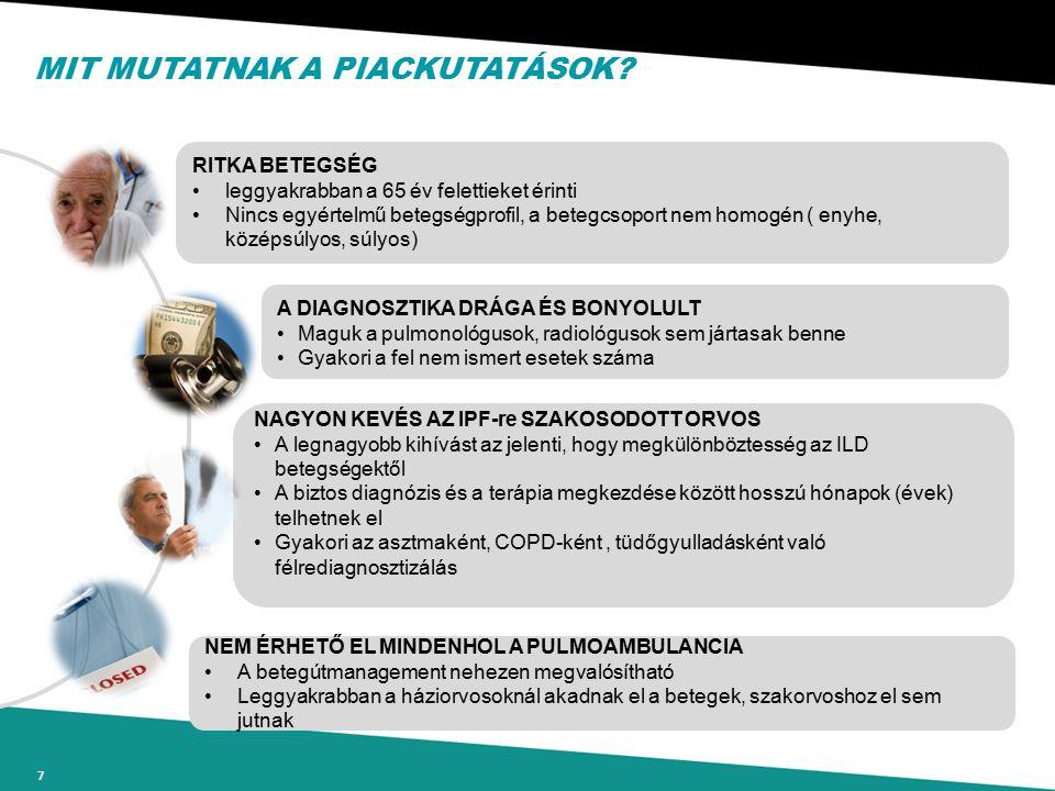 ISMERETLEN MÉRETŰ A BETEGPOPULÁCIÓ 6 Korányi National Institute of Tuberculosis and Pulmonology, Budapest 19-25 kezelt beteg /év Korányi National Inst