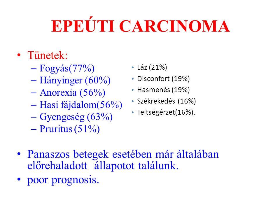 EPEÚTI CARCINOMA Tünetek: – Fogyás(77%) – Hányinger (60%) – Anorexia (56%) – Hasi fájdalom(56%) – Gyengeség (63%) – Pruritus (51%) Panaszos betegek es