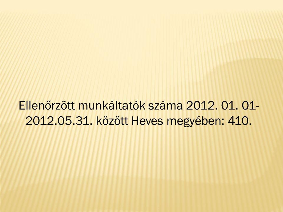 Ellenőrzött munkáltatók száma 2012. 01. 01- 2012.05.31. között Heves megyében: 410.