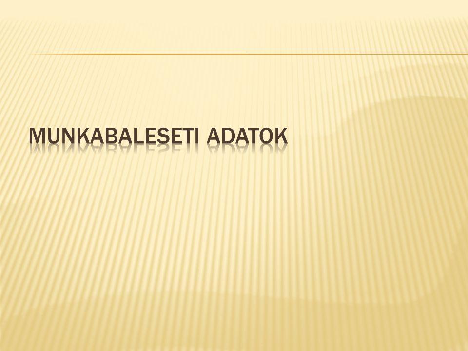 2.Az Mvt. 81/A.