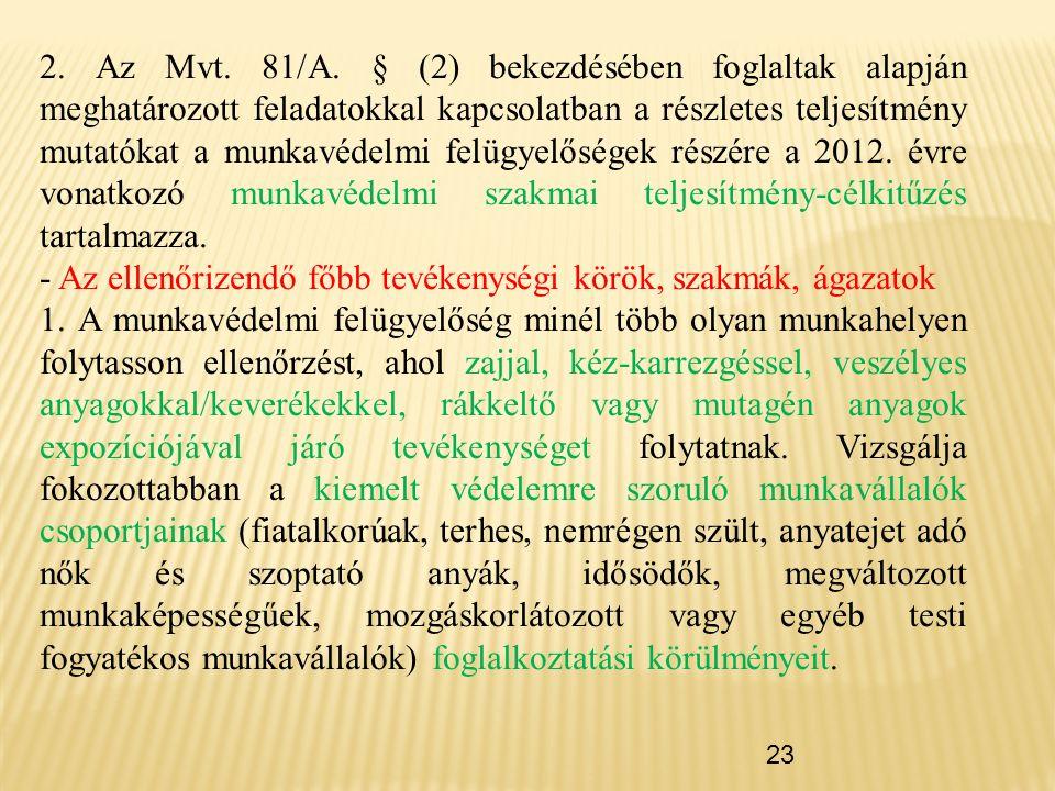 2. Az Mvt. 81/A. § (2) bekezdésében foglaltak alapján meghatározott feladatokkal kapcsolatban a részletes teljesítmény mutatókat a munkavédelmi felügy