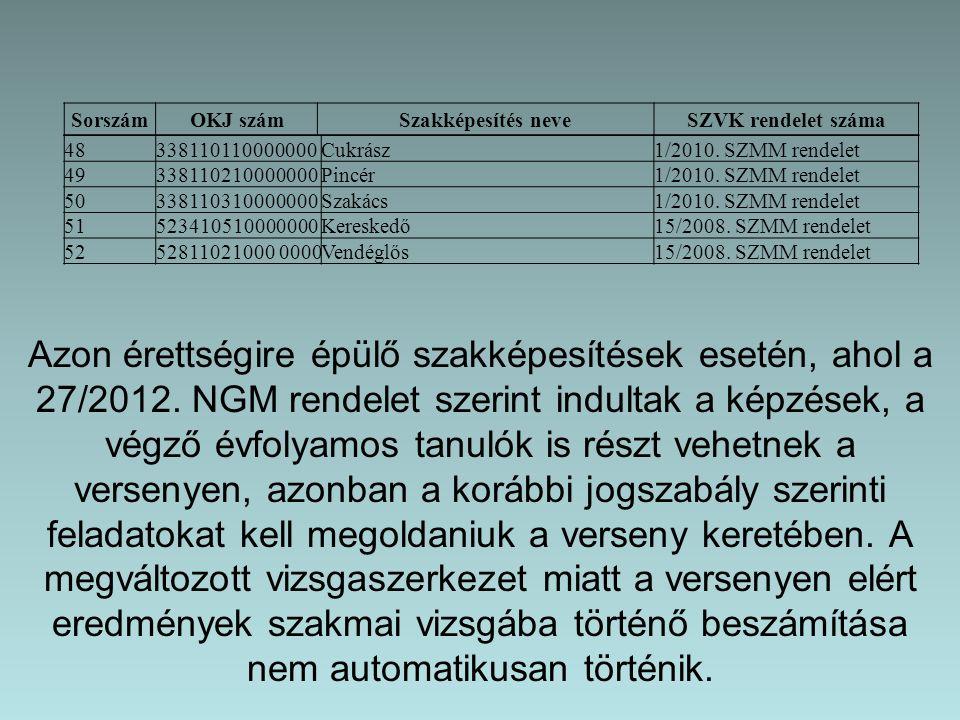Azon érettségire épülő szakképesítések esetén, ahol a 27/2012.