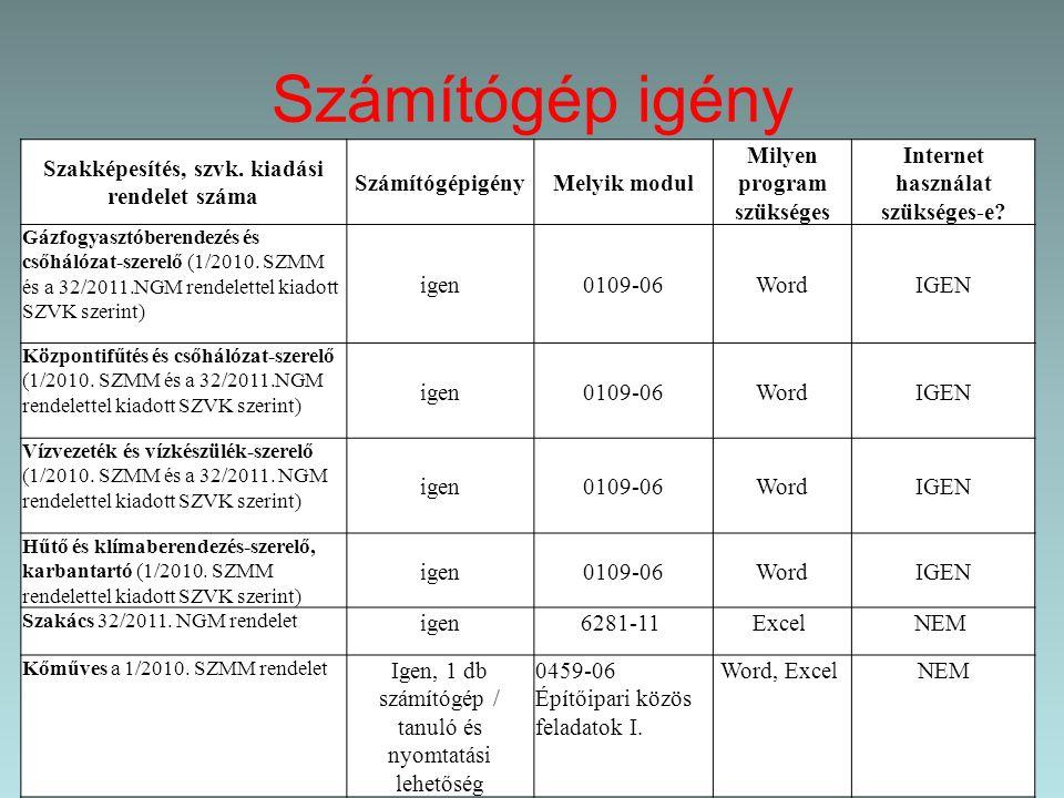 SZKTV, OSZTV 2013' A területi kamaráknál a versenyzők részéről a kijavított írásbeli feladatsorok megtekintése egyszerre történik, várhatóan február közepén Továbbjutók értesítése, köztes fordulóra történő behívása 2013.