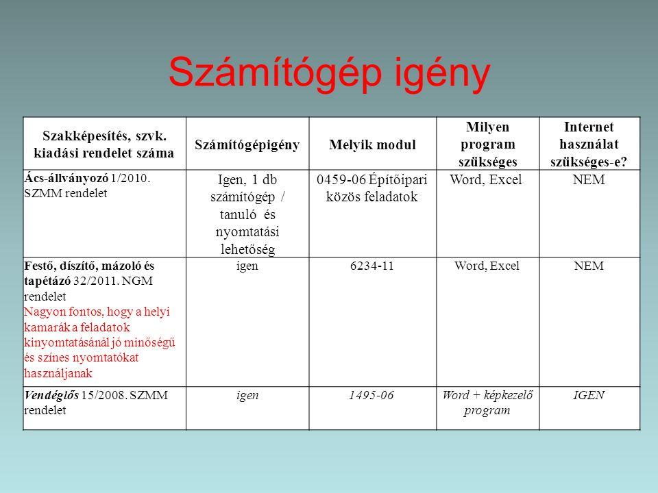 SZKTV, OSZTV 2013' Új szakképesítés bekerülése Gyakorlati szintvizsga pontszáma nem kerül beszámításra a továbbjutáshoz Előválogatók, köztes fordulók megszervezése a házigazda iskoláknál Versenyszabályzat és a Versenyfelhívás