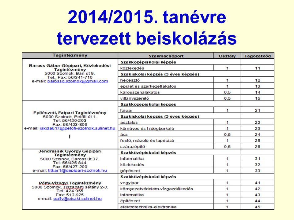 Baross Gábor Gépipari, Közlekedési Tagintézmény P á lyav á laszt á si ny í lt nap:2013.