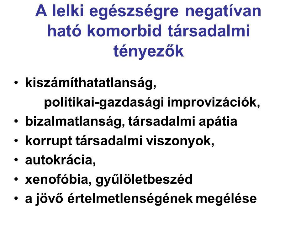 A lelki egészségre negatívan ható komorbid társadalmi tényezők kiszámíthatatlanság, politikai-gazdasági improvizációk, bizalmatlanság, társadalmi apátia korrupt társadalmi viszonyok, autokrácia, xenofóbia, gyűlöletbeszéd a jövő értelmetlenségének megélése