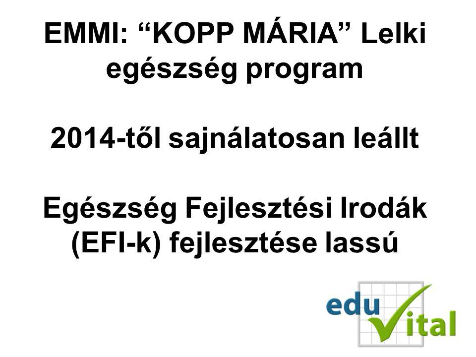 EMMI: KOPP MÁRIA Lelki egészség program 2014-től sajnálatosan leállt Egészség Fejlesztési Irodák (EFI-k) fejlesztése lassú