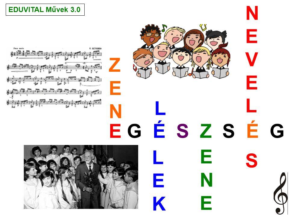 E G É S Z S É G ZENZEN L LEKLEK ENEENE NEVELNEVEL S EDUVITAL Művek 3.0