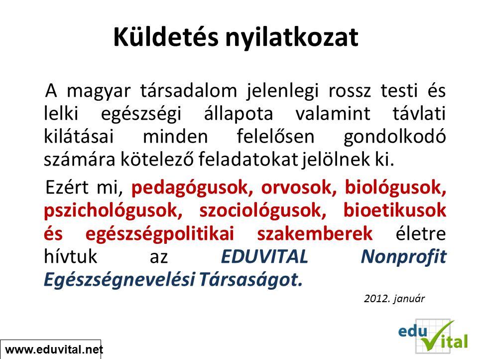 Küldetés nyilatkozat A magyar társadalom jelenlegi rossz testi és lelki egészségi állapota valamint távlati kilátásai minden felelősen gondolkodó számára kötelező feladatokat jelölnek ki.