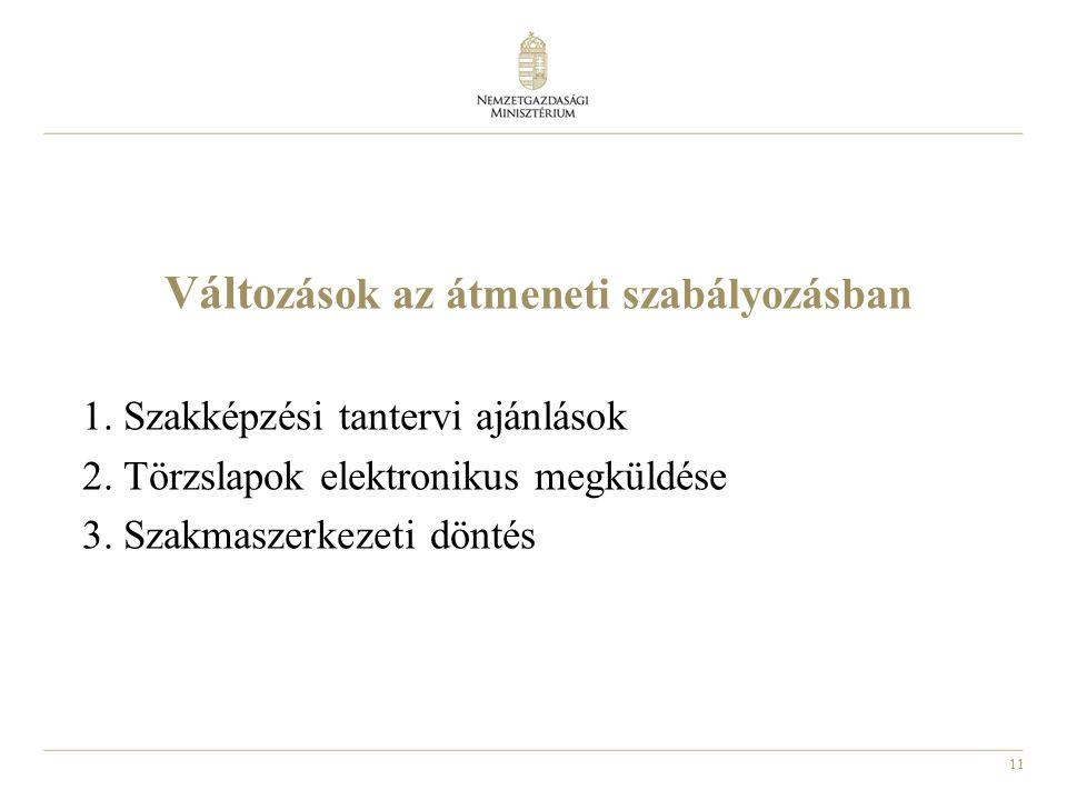 11 Válto zások az átmeneti szabályozásban 1. Szakképzési tantervi ajánlások 2.