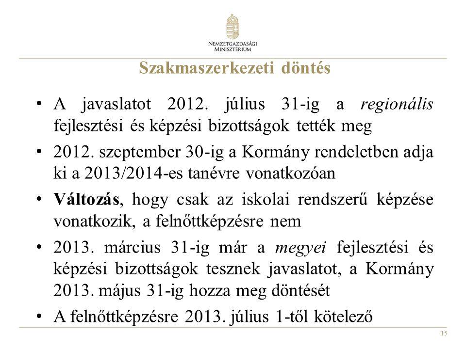 15 Szakmaszerkezeti döntés A javaslatot 2012. július 31-ig a regionális fejlesztési és képzési bizottságok tették meg 2012. szeptember 30-ig a Kormány