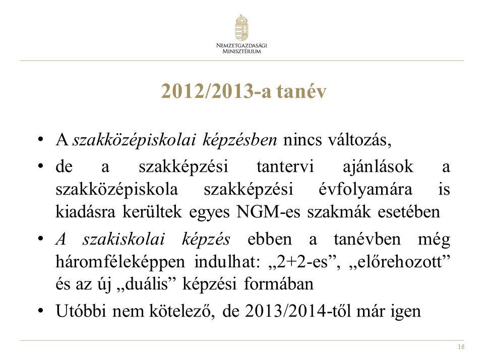 """16 2012/2013-a tanév A szakközépiskolai képzésben nincs változás, de a szakképzési tantervi ajánlások a szakközépiskola szakképzési évfolyamára is kiadásra kerültek egyes NGM-es szakmák esetében A szakiskolai képzés ebben a tanévben még háromféleképpen indulhat: """"2+2-es , """"előrehozott és az új """"duális képzési formában Utóbbi nem kötelező, de 2013/2014-től már igen"""