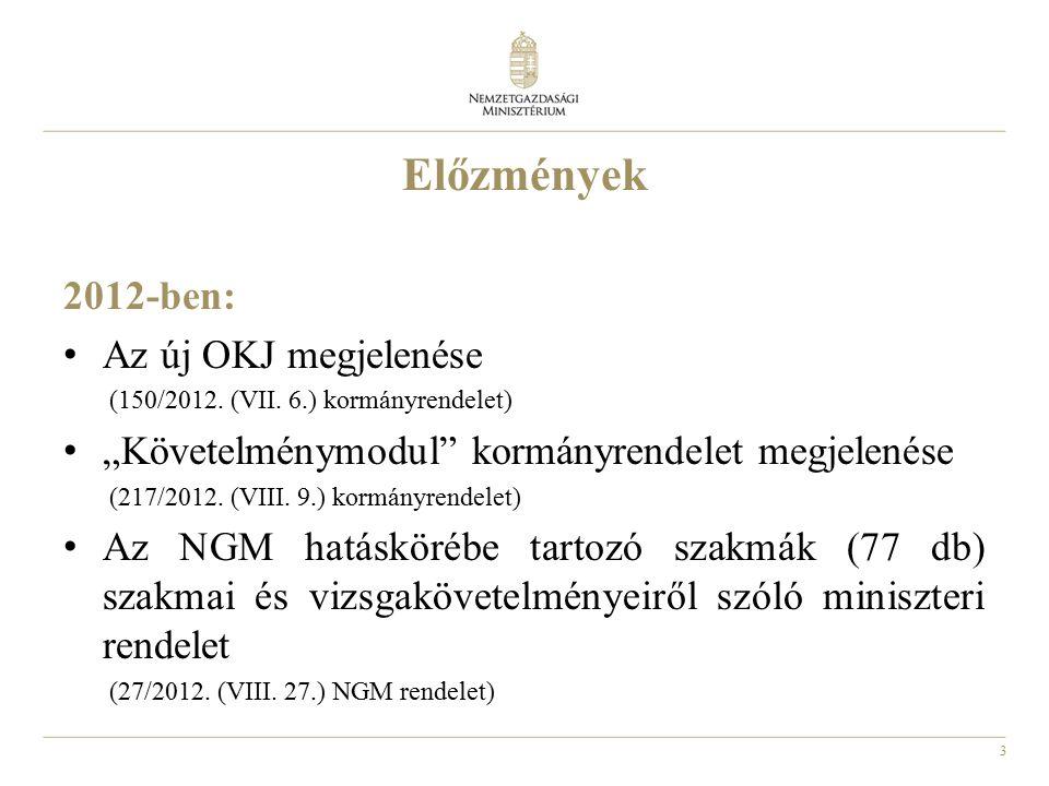 """3 Előzmények 2012-ben: Az új OKJ megjelenése (150/2012. (VII. 6.) kormányrendelet) """"Követelménymodul"""" kormányrendelet megjelenése (217/2012. (VIII. 9."""