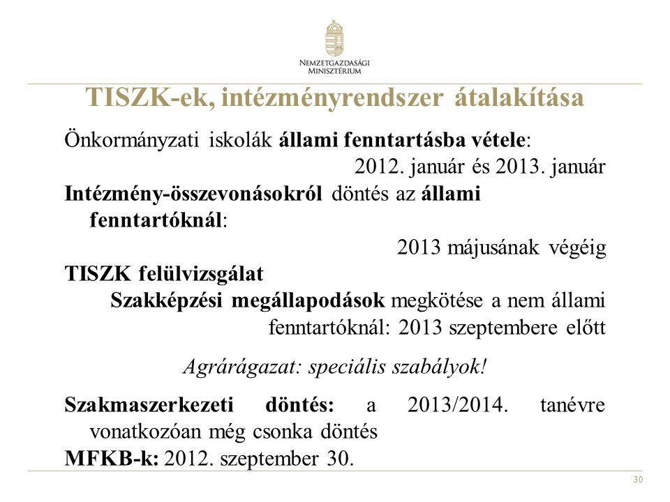 30 TISZK-ek, intézményrendszer átalakítása Önkormányzati iskolák állami fenntartásba vétele: 2012. január és 2013. január Intézmény-összevonásokról dö