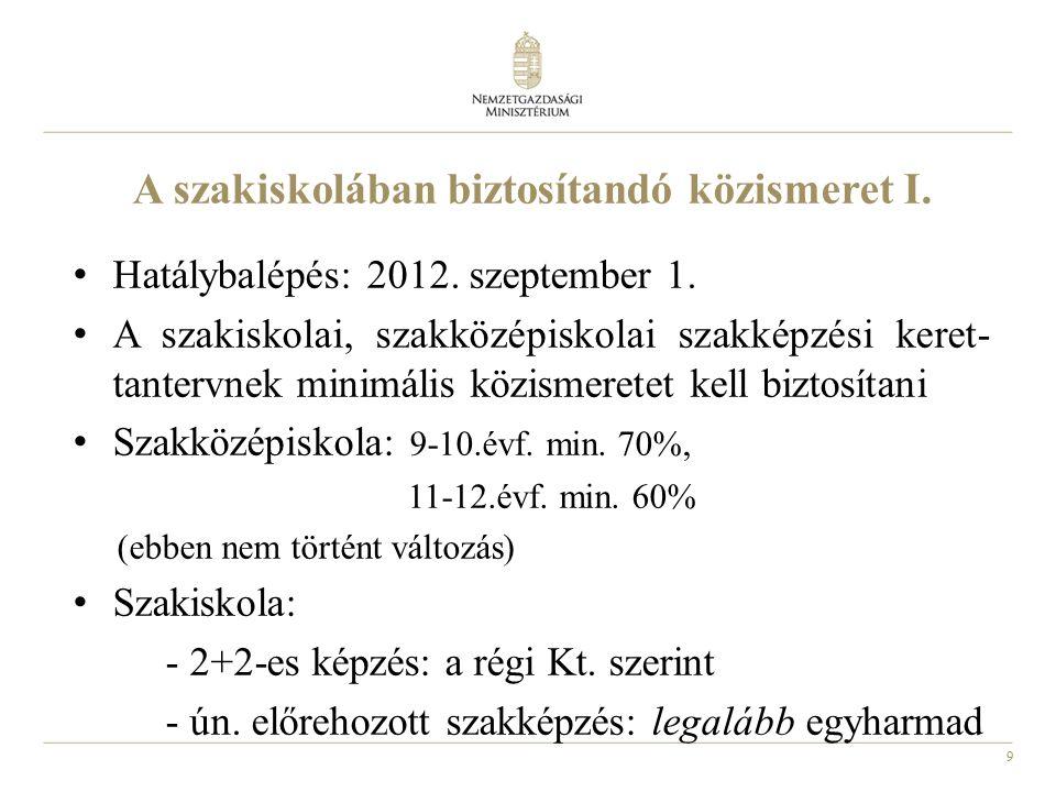9 A szakiskolában biztosítandó közismeret I. Hatálybalépés: 2012. szeptember 1. A szakiskolai, szakközépiskolai szakképzési keret- tantervnek minimáli