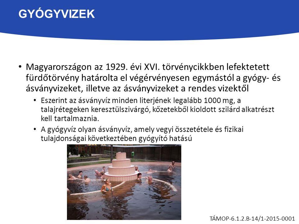 GYÓGYVIZEK Magyarországon az 1929.évi XVI.