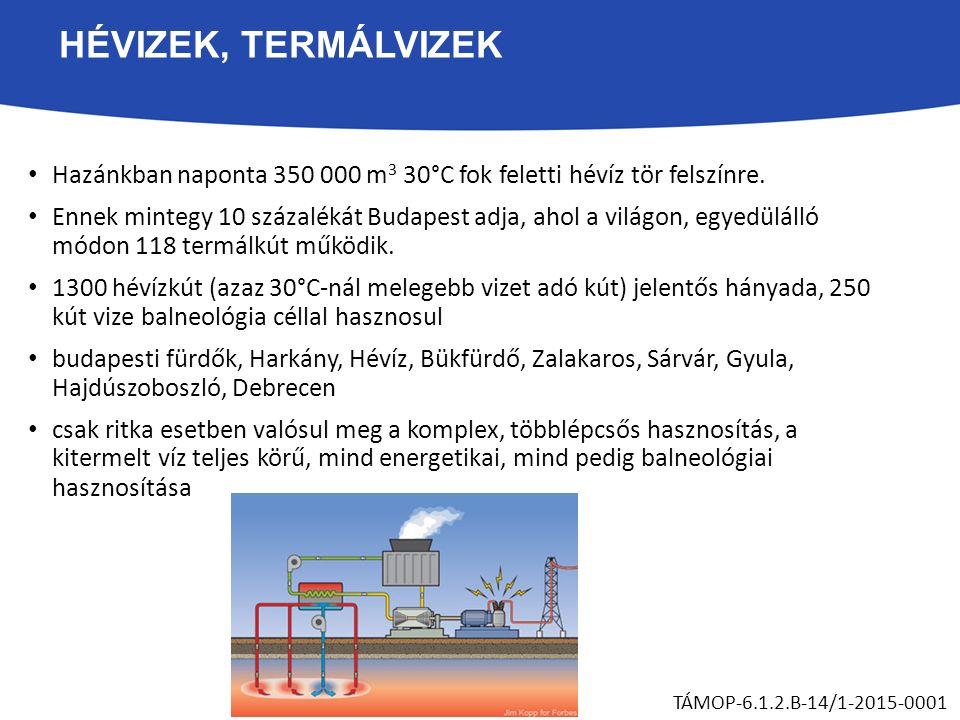 HÉVIZEK, TERMÁLVIZEK Hazánkban naponta 350 000 m 3 30°C fok feletti hévíz tör felszínre.