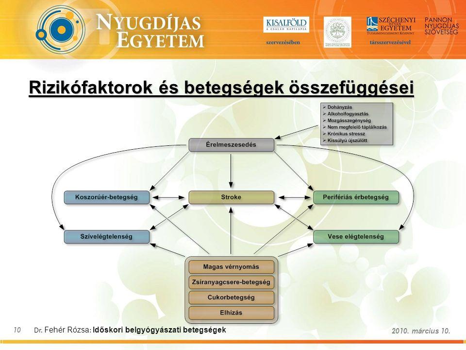 Dr. Fehér Rózsa : Időskori belgyógyászati betegségek 10 2010. március 10. Rizikófaktorok és betegségek összefüggései
