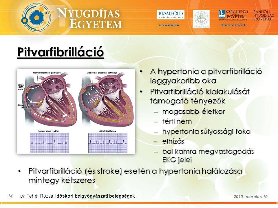 Dr. Fehér Rózsa : Időskori belgyógyászati betegségek 14 2010. március 10. Pitvarfibrilláció A hypertonia a pitvarfibrilláció leggyakoribb oka A hypert