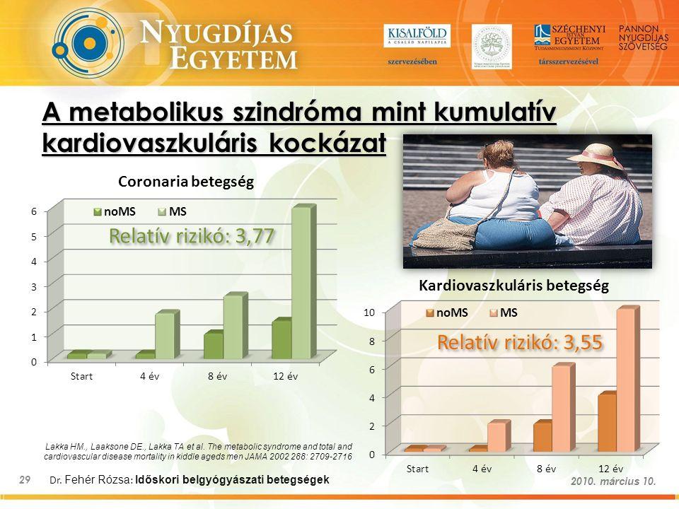 Dr. Fehér Rózsa : Időskori belgyógyászati betegségek 29 2010. március 10. A metabolikus szindróma mint kumulatív kardiovaszkuláris kockázat Lakka HM.,