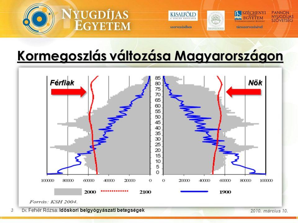 Dr. Fehér Rózsa : Időskori belgyógyászati betegségek 3 2010. március 10. Kormegoszlás változása Magyarországon FérfiakNők