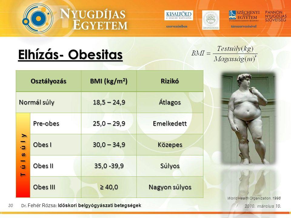 Dr. Fehér Rózsa : Időskori belgyógyászati betegségek 30 2010. március 10. Elhízás- Obesitas Osztályozás BMI (kg/m 2 ) Rizikó Normál súly 18,5 – 24,9 Á