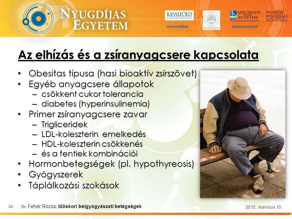 Dr. Fehér Rózsa : Időskori belgyógyászati betegségek 36 2010. március 10. Az elhízás és a zsíranyagcsere kapcsolata Obesitas típusa (hasi bioaktív zsí
