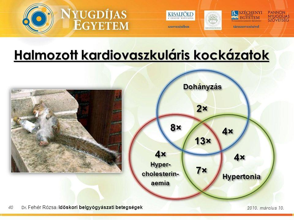 Dr. Fehér Rózsa : Időskori belgyógyászati betegségek 40 2010. március 10. Halmozott kardiovaszkuláris kockázatok