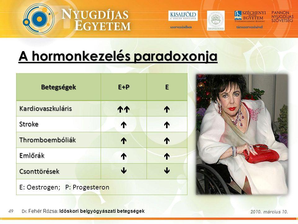 Dr. Fehér Rózsa : Időskori belgyógyászati betegségek 49 2010. március 10. A hormonkezelés paradoxonja BetegségekE+PEKardiovaszkuláris  Stroke  Th