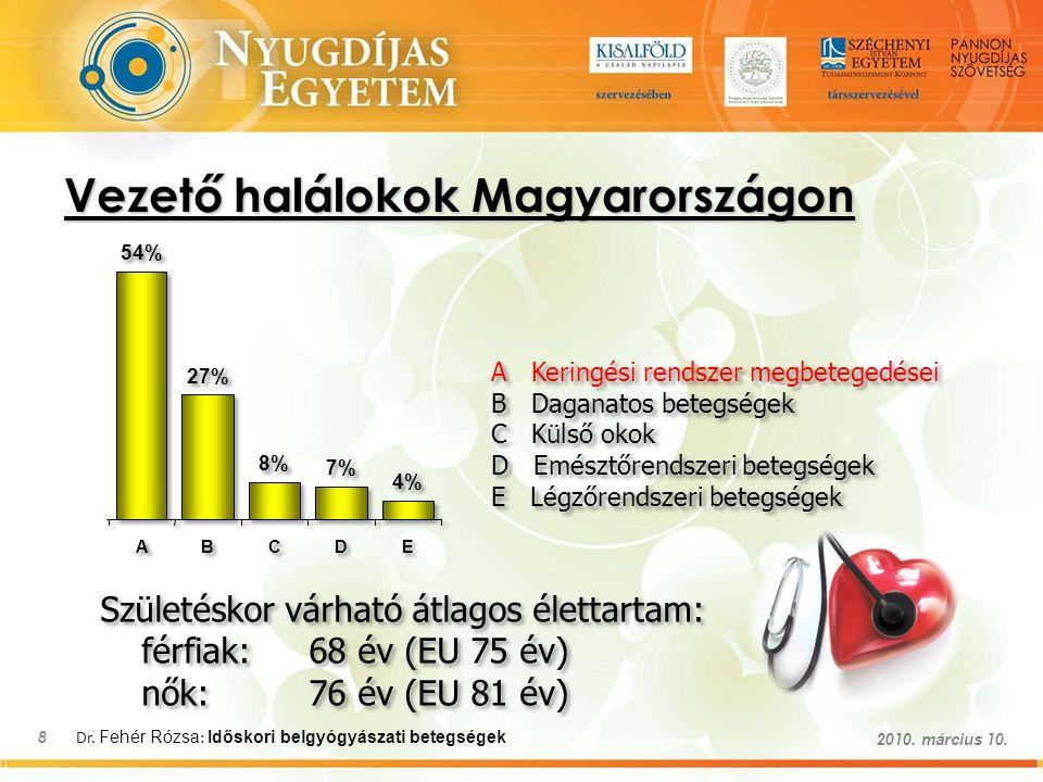 Dr. Fehér Rózsa : Időskori belgyógyászati betegségek 8 2010. március 10. Vezető halálokok Magyarországon Születéskor várható átlagos élettartam: férfi