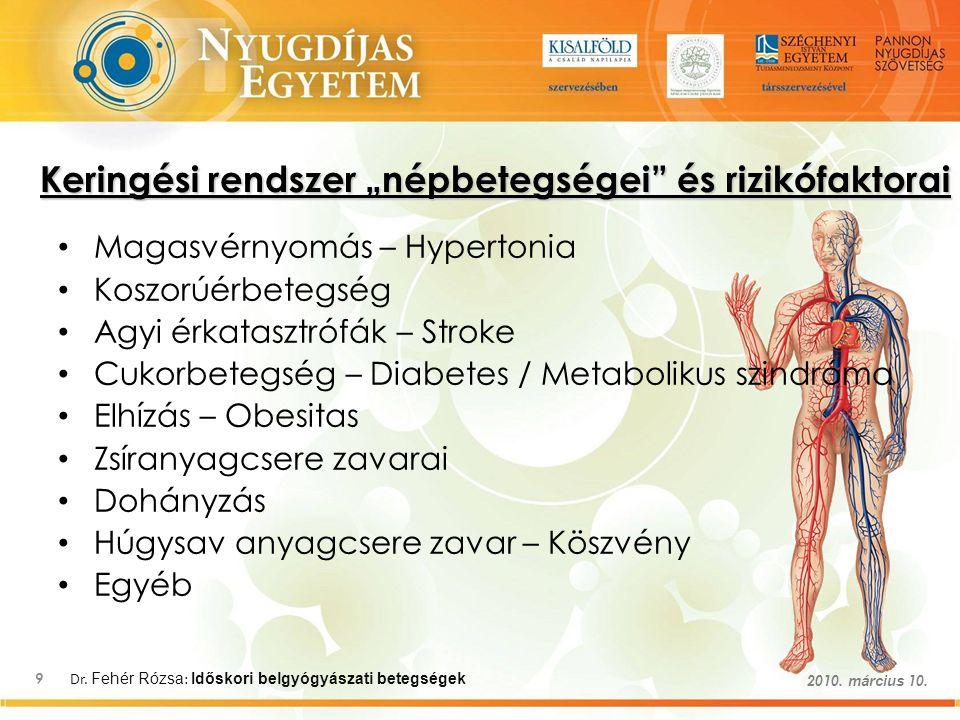 """Dr. Fehér Rózsa : Időskori belgyógyászati betegségek 9 2010. március 10. Keringési rendszer """"népbetegségei"""" és rizikófaktorai Magasvérnyomás – Hyperto"""