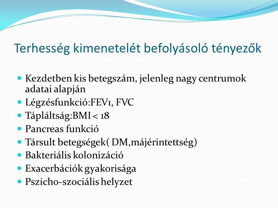 Terhesség kimenetelét befolyásoló tényezők Kezdetben kis betegszám, jelenleg nagy centrumok adatai alapján Légzésfunkció:FEV1, FVC Tápláltság:BMI < 18 Pancreas funkció Társult betegségek( DM,májérintettség) Bakteriális kolonizáció Exacerbációk gyakorisága Pszicho-szociális helyzet