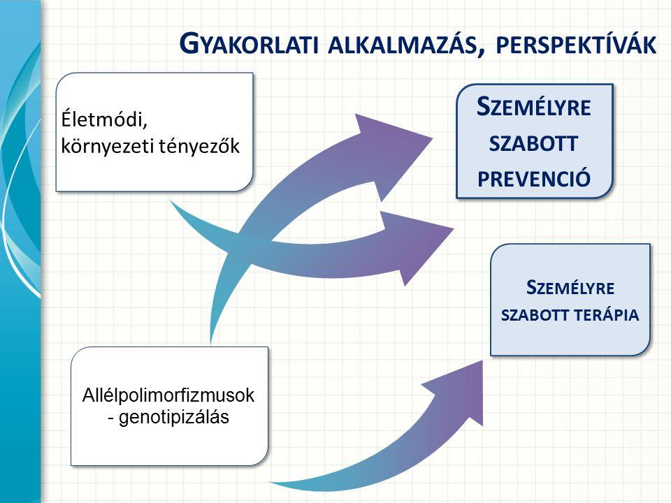 Allélpolimorfizmusok - genotipizálás S ZEMÉLYRE SZABOTT PREVENCIÓ G YAKORLATI ALKALMAZÁS, PERSPEKTÍVÁK S ZEMÉLYRE SZABOTT TERÁPIA Életmódi, környezeti