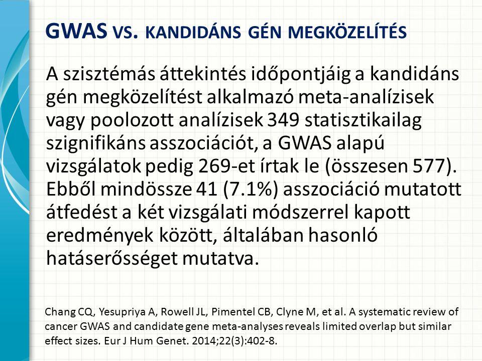 GWAS VS. KANDIDÁNS GÉN MEGKÖZELÍTÉS A szisztémás áttekintés időpontjáig a kandidáns gén megközelítést alkalmazó meta-analízisek vagy poolozott analízi