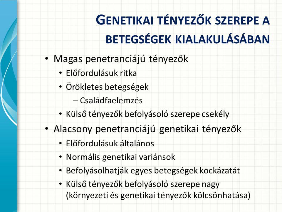 G ENETIKAI TÉNYEZŐK SZEREPE A BETEGSÉGEK KIALAKULÁSÁBAN Magas penetranciájú tényezők Előfordulásuk ritka Örökletes betegségek – Családfaelemzés Külső tényezők befolyásoló szerepe csekély Alacsony penetranciájú genetikai tényezők Előfordulásuk általános Normális genetikai variánsok Befolyásolhatják egyes betegségek kockázatát Külső tényezők befolyásoló szerepe nagy (környezeti és genetikai tényezők kölcsönhatása)