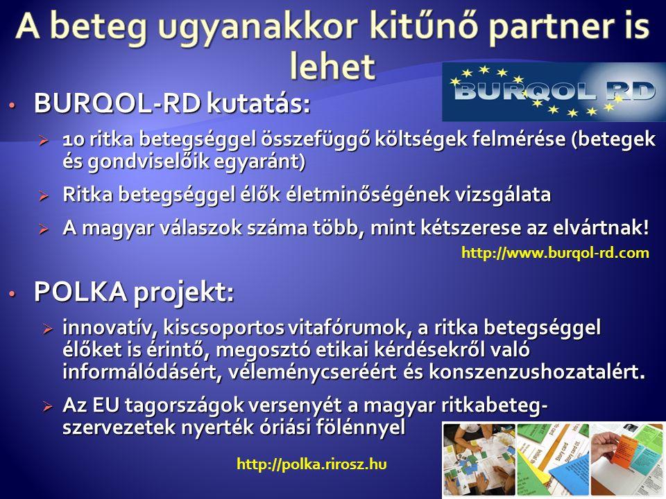 http://www.burqol-rd.com BURQOL-RD kutatás: BURQOL-RD kutatás:  10 ritka betegséggel összefüggő költségek felmérése (betegek és gondviselőik egyaránt)  Ritka betegséggel élők életminőségének vizsgálata  A magyar válaszok száma több, mint kétszerese az elvártnak.
