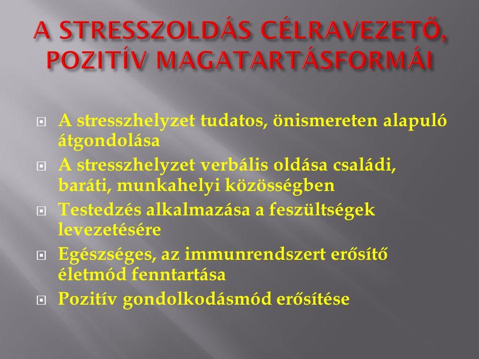  A stresszhelyzet tudatos, önismereten alapuló átgondolása  A stresszhelyzet verbális oldása családi, baráti, munkahelyi közösségben  Testedzés alkalmazása a feszültségek levezetésére  Egészséges, az immunrendszert erősítő életmód fenntartása  Pozitív gondolkodásmód erősítése