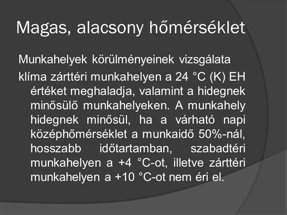 Magas, alacsony hőmérséklet Munkahelyek körülményeinek vizsgálata klíma zárttéri munkahelyen a 24 °C (K) EH értéket meghaladja, valamint a hidegnek minősülő munkahelyeken.