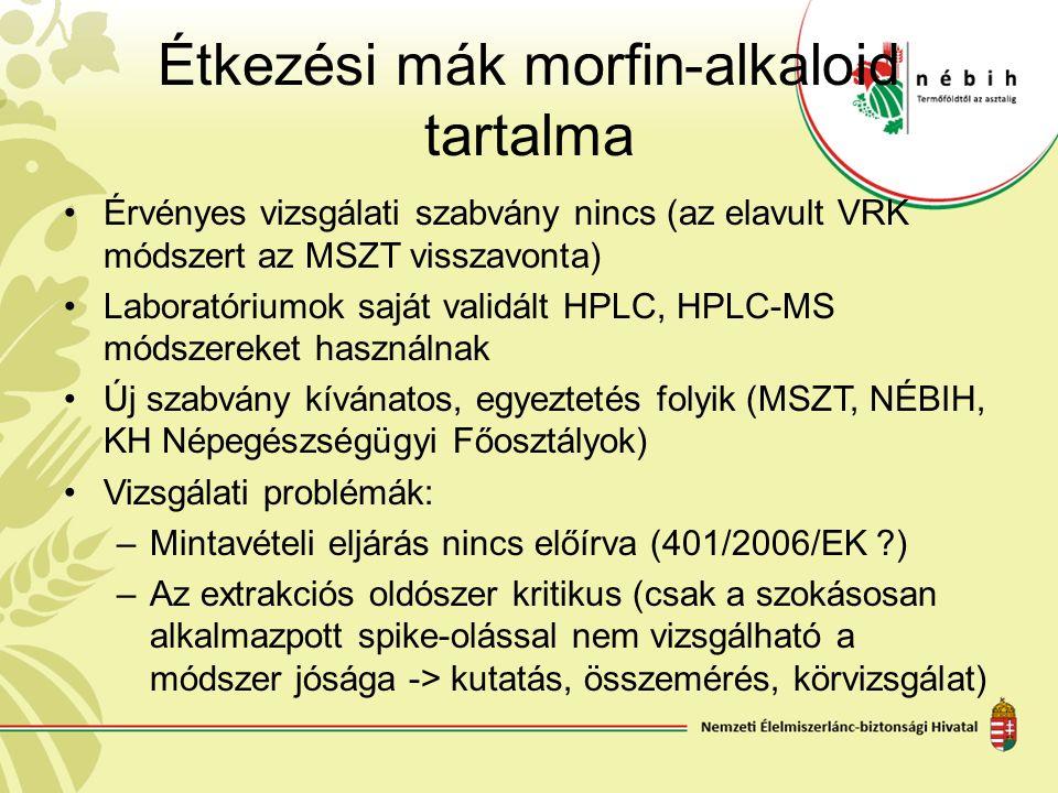 Étkezési mák morfin-alkaloid tartalma Érvényes vizsgálati szabvány nincs (az elavult VRK módszert az MSZT visszavonta) Laboratóriumok saját validált H