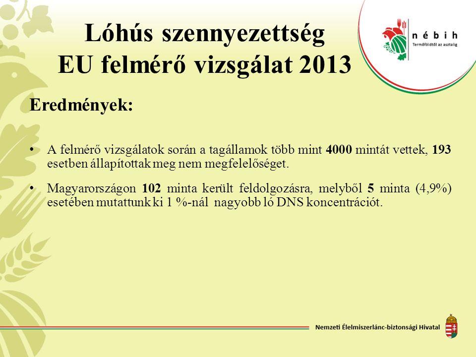 Lóhús szennyezettség EU felmérő vizsgálat 2013 Eredmények: A felmérő vizsgálatok során a tagállamok több mint 4000 mintát vettek, 193 esetben állapíto