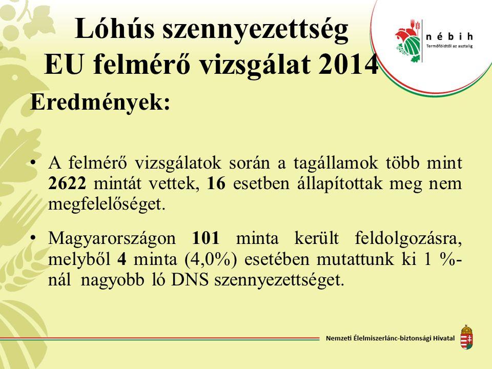 Lóhús szennyezettség EU felmérő vizsgálat 2014 Eredmények: A felmérő vizsgálatok során a tagállamok több mint 2622 mintát vettek, 16 esetben állapítot