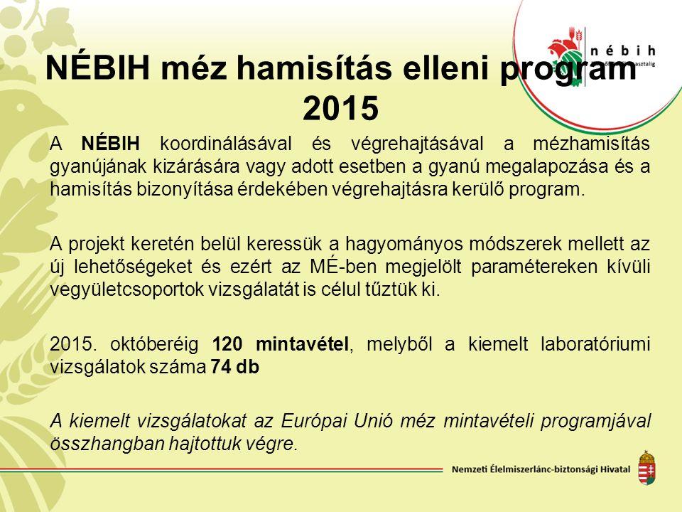 NÉBIH méz hamisítás elleni program 2015 A NÉBIH koordinálásával és végrehajtásával a mézhamisítás gyanújának kizárására vagy adott esetben a gyanú meg