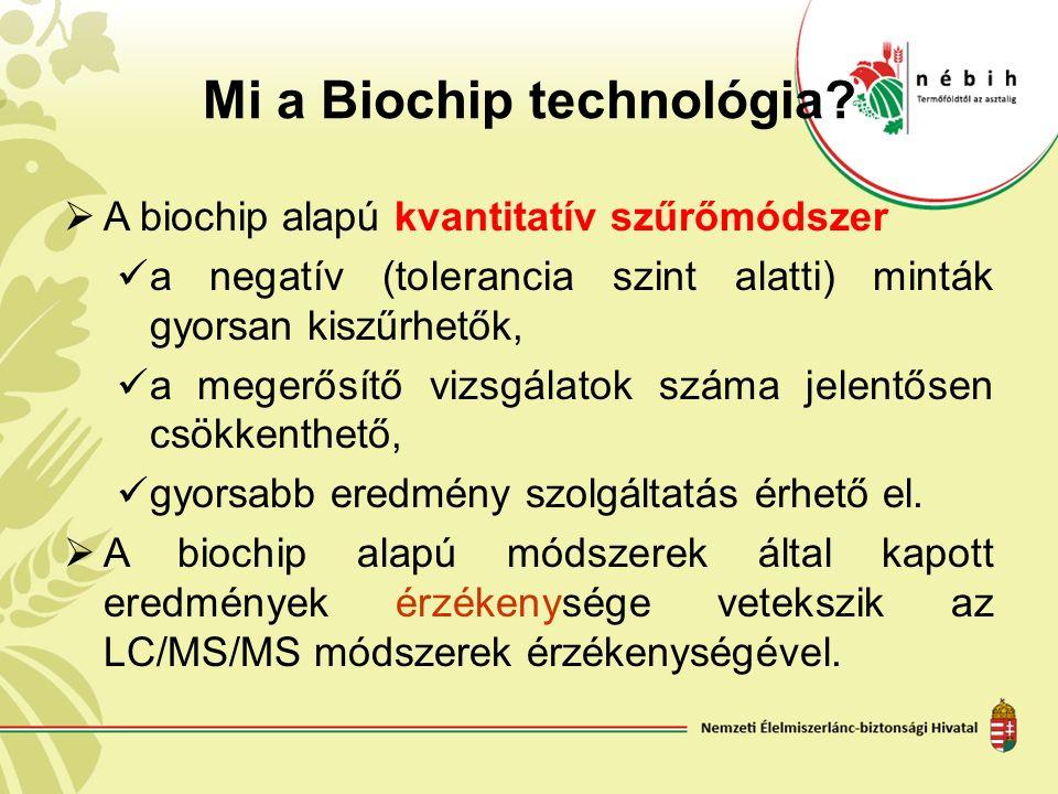 Mi a Biochip technológia?  A biochip alapú kvantitatív szűrőmódszer a negatív (tolerancia szint alatti) minták gyorsan kiszűrhetők, a megerősítő vizs